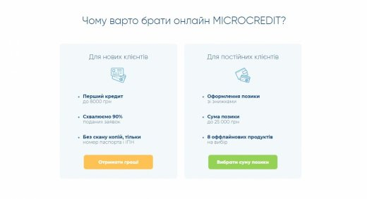 Microcredit online