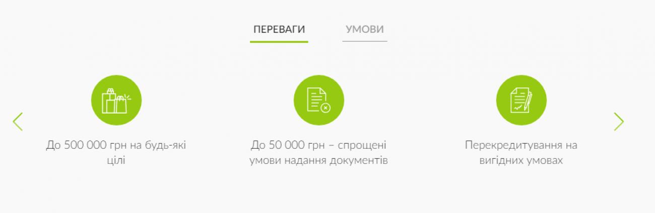 Креді Агріколь Банк